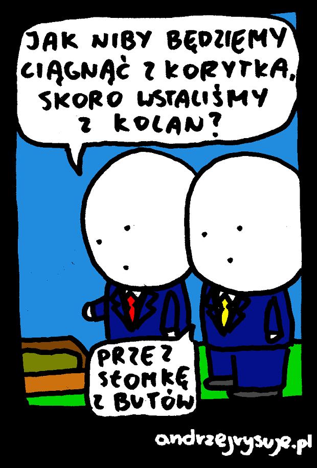 korytko